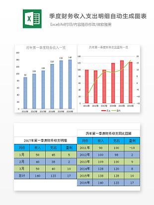 季度财务收入支出明细自动生成图表